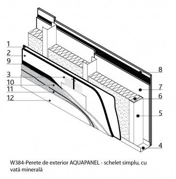 Sisteme de pereti de exterior cu placi pe baza de ciment AQUAPANEL AQUAPANEL - Poza 2