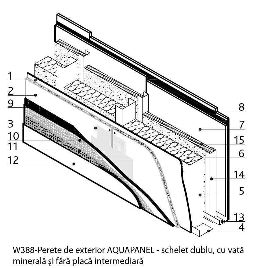 Sisteme de pereti de exterior cu placi pe baza de ciment AQUAPANEL AQUAPANEL - Poza 3