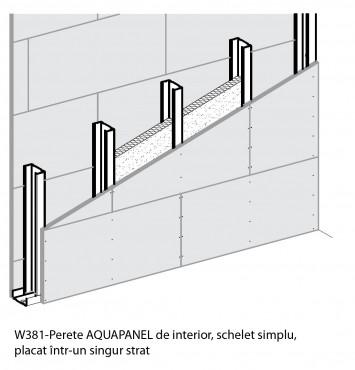 Sisteme de pereti de interior cu placi pe baza de ciment AQUAPANEL AQUAPANEL - Poza 3
