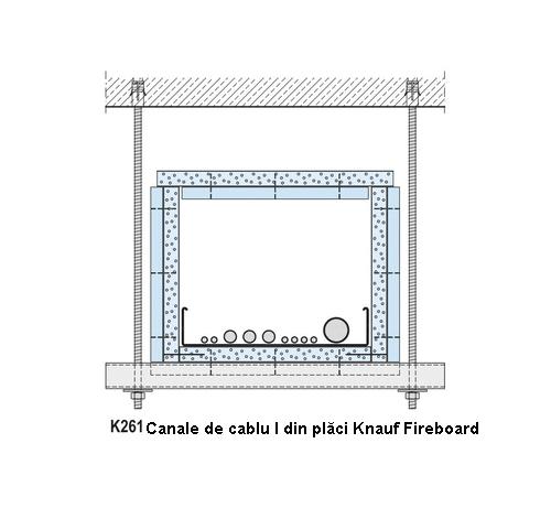Placari pentru protectie la foc a canalelor de cabluri si ventilatie cu placi Fireboard KNAUF - Poza 3