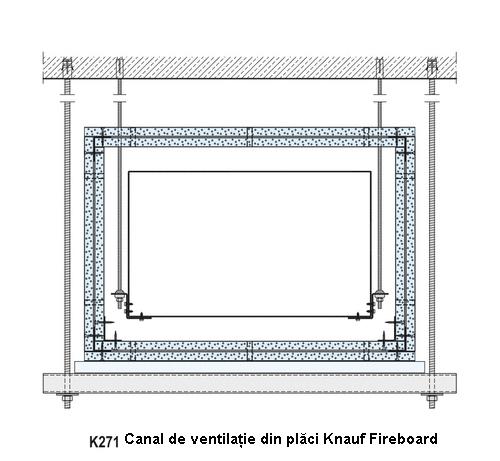 Placari pentru protectie la foc a canalelor de cabluri si ventilatie cu placi Fireboard KNAUF - Poza 4