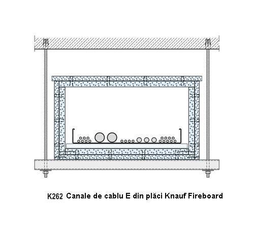 Placari pentru protectie la foc a canalelor de cabluri si ventilatie cu placi Fireboard KNAUF - Poza 5
