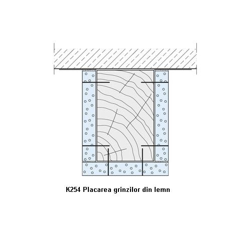 Placari pentru protectie la foc de stalpi si gringi cu placi Fireboard KNAUF - Poza 1