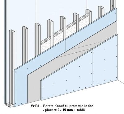 Sisteme de pereti pentru protectie la foc KNAUF - Poza 1