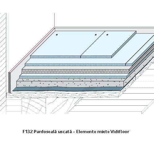 Sisteme de perdoseli flotante uscate din placi Vidifloor KNAUF - Poza 1