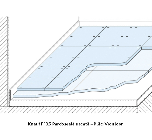 Sisteme de perdoseli flotante uscate din placi Vidifloor KNAUF - Poza 2