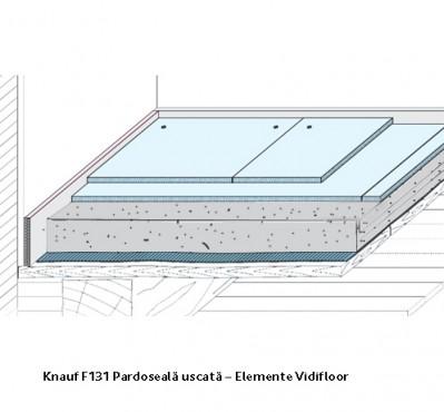 Sisteme de perdoseli flotante uscate din placi Vidifloor KNAUF - Poza 4