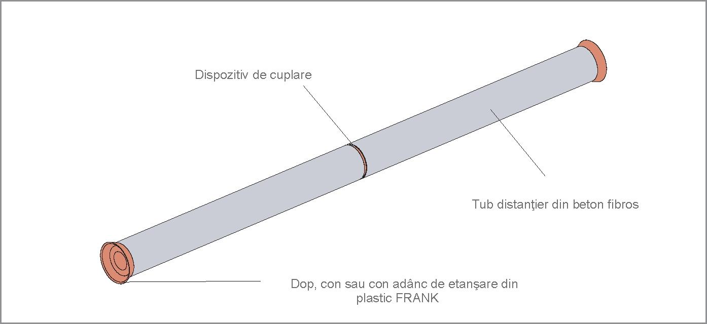 Tiranti speciali FRANK - Poza 2
