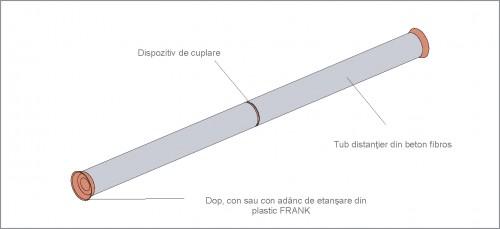 Prezentare produs Tiranti speciali FRANK - Poza 2