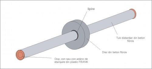 Prezentare produs Tiranti speciali FRANK - Poza 4