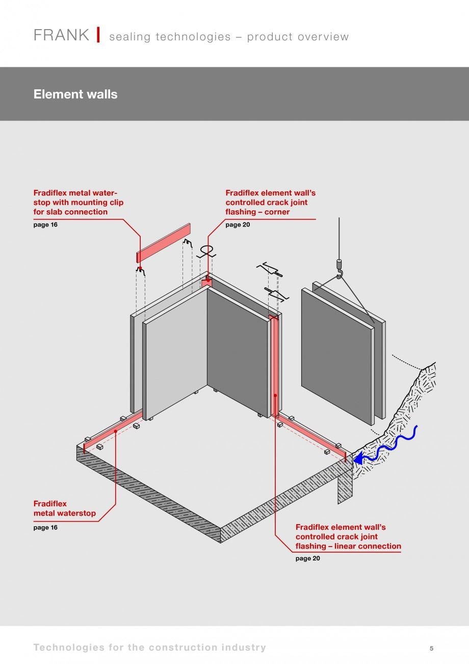Waterbar In Concrete Wall Flood Precast Adaptable Twin