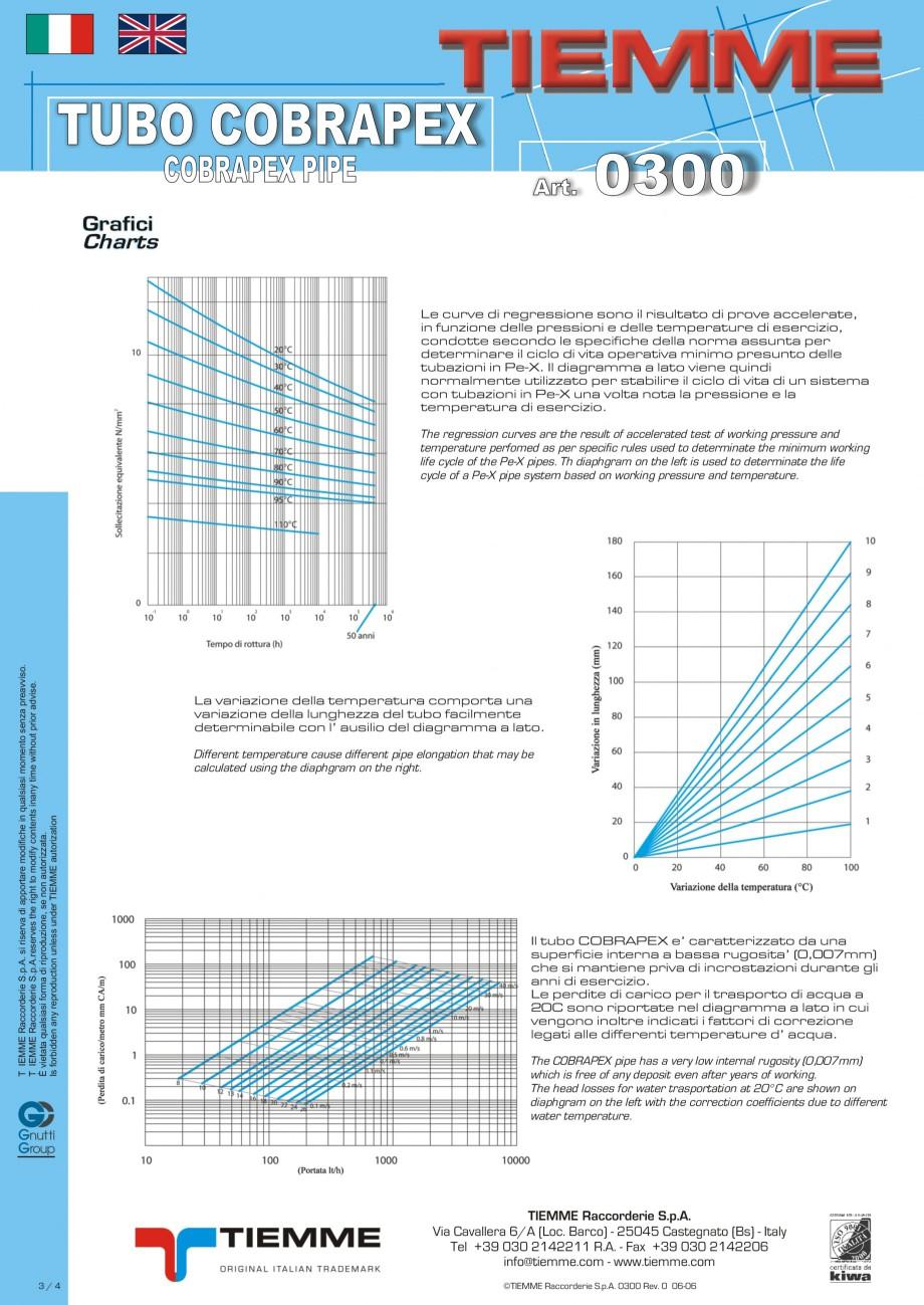Pagina 3 - Tuburi din polietilena reticulata cu silan si bariera antioxigen TIEMME Fisa tehnica...