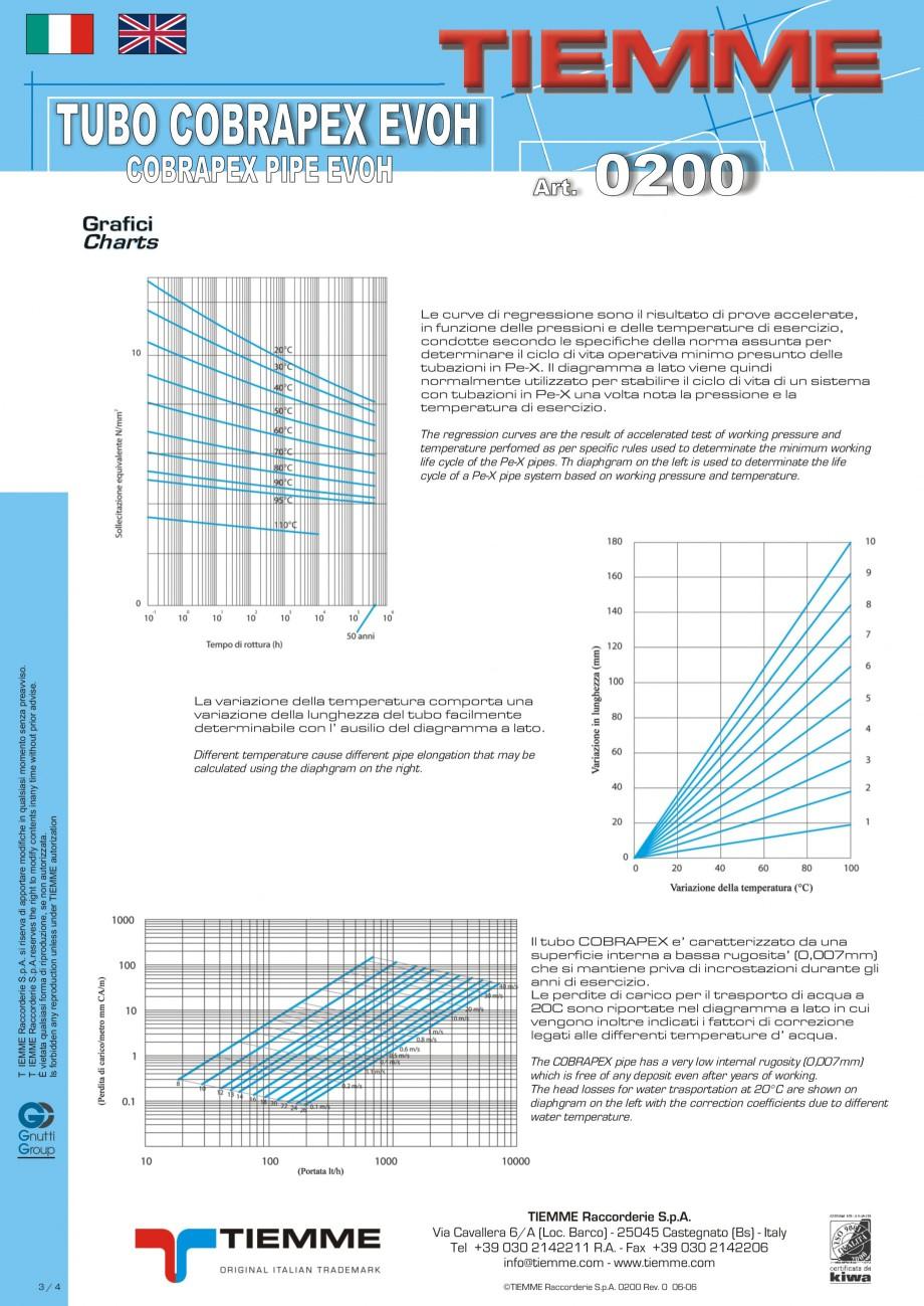 Pagina 3 - Tuburi din polietilena reticulata pentru incalzire in pardoseala TIEMME Fisa tehnica...