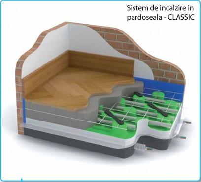 Prezentare produs Sisteme de incalzire in pardoseala TIEMME - Poza 1