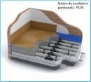 3_TIEMME_sistem_de_incalzire_prin_pardoseala_PLUS | Sisteme de incalzire in pardoseala | CLASSIC, FLAT, PLUS, STRONG, TECHNO