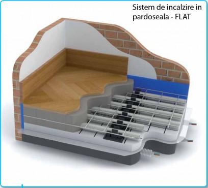 Prezentare produs Sisteme de incalzire in pardoseala TIEMME - Poza 3
