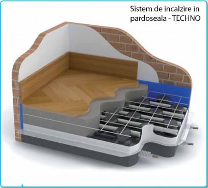 Prezentare produs Sisteme de incalzire in pardoseala TIEMME - Poza 4