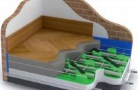 Sisteme complete de incalzire in pardoseala Sistemele de incalzire in pardoseala, au cunoscut in ultimii ani o dezvoltare deosebita atat tehnologica cat si comerciala. Ele fiind din ce in ce mai des folosite pentru incalzirea de locuinte noi, hale industriale, spatii comerciale si cladiri de mari dimensiuni. Acesta dezvoltare se datoreza catorva caracteristici fundamentale: confort termic ridicat; avantaj estetic; igiena; consum de caldura mai redus fata de sistemele traditionale; exploatare confortabila.