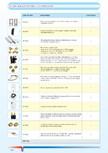 KIT-uri solare pentru 1-2 sau 3-4 Persoane TIEMME - Kit Solar 1 2 Persoane Kit Solar