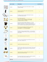 KIT-uri solare pentru 1-2 sau 3-4 Persoane