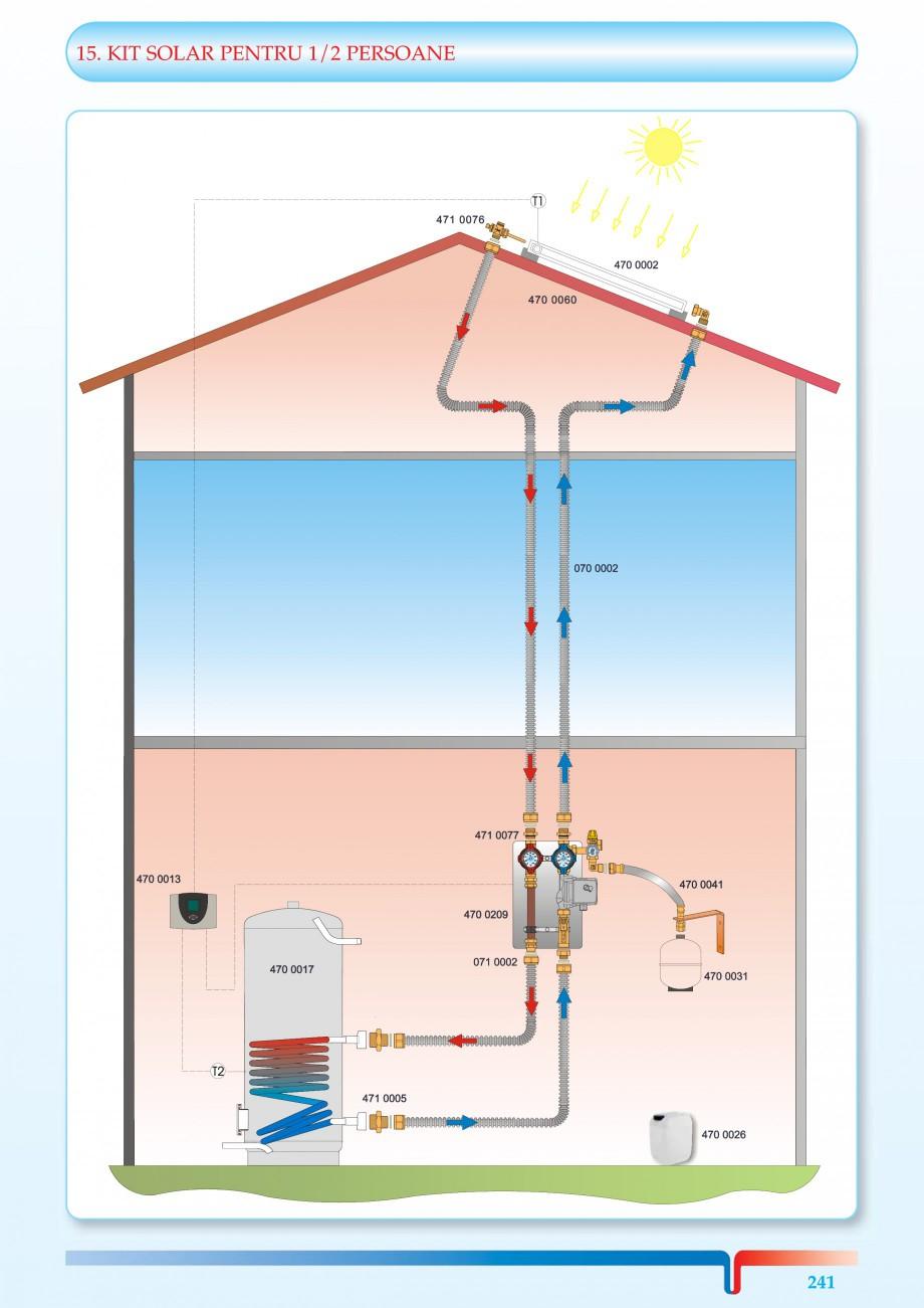 Pagina 2 - KIT-uri solare pentru 1-2 sau 3-4 Persoane TIEMME Kit Solar 1/2 Persoane, Kit Solar 3/4...