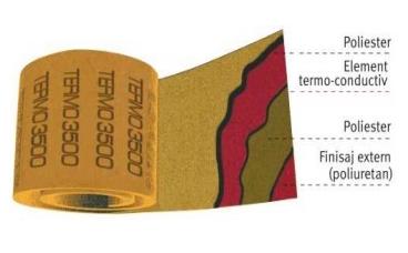 Sistem de incalzire prin pardoseala TERMOTEX - Poza 1