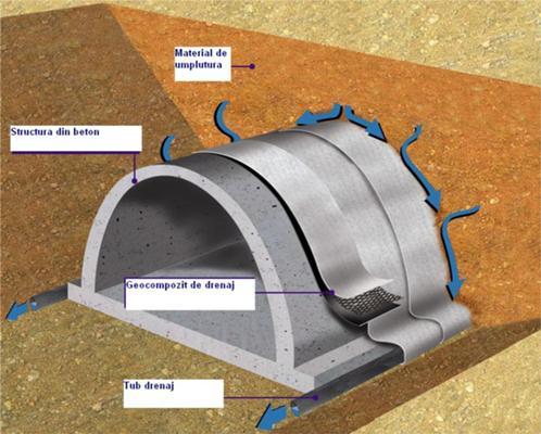 Geocompozite de drenaj IRIDEX GROUP PLASTIC - Poza 1