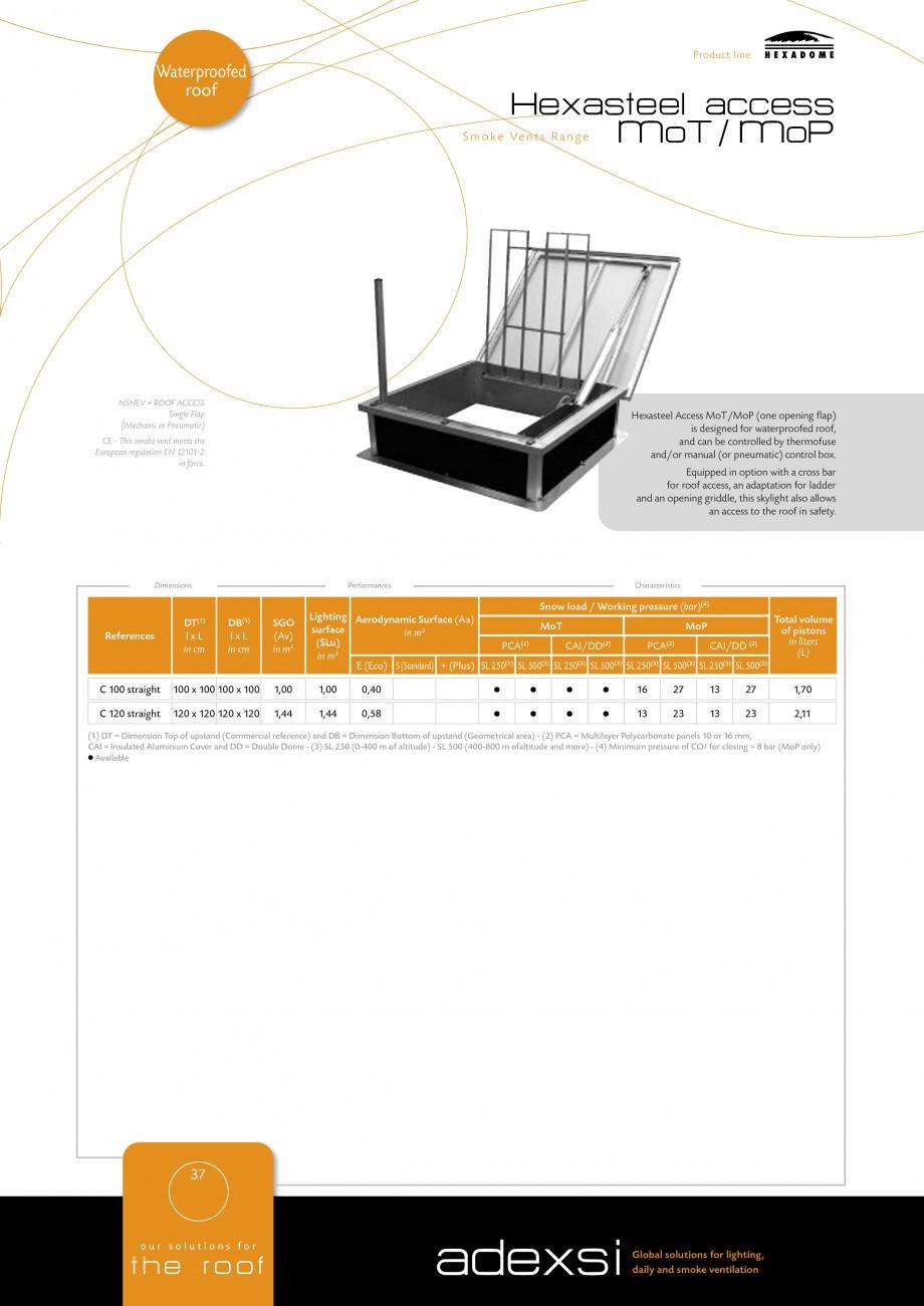 fisa tehnica cupoleta pentru acces si evacuare fum. Black Bedroom Furniture Sets. Home Design Ideas