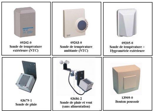 Solutii automatizate pentru gestionarea inteligenta a ventilatiei naturale SOUCHIER - Poza 1