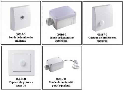 Solutie globala automatizata de management a sistemului inteligent de umbrire si al ventilatiei naturale inteligente SOUCHIER - Poza 1