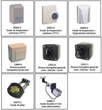 Solutie globala automatizata de management a sistemului inteligent de umbrire si al ventilatiei naturale inteligente SOUCHIER - Poza 2