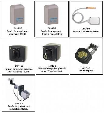 Sistem de management energetic care gestioneaza fatadele bioclimatice inteligente SOUCHIER - Poza 1