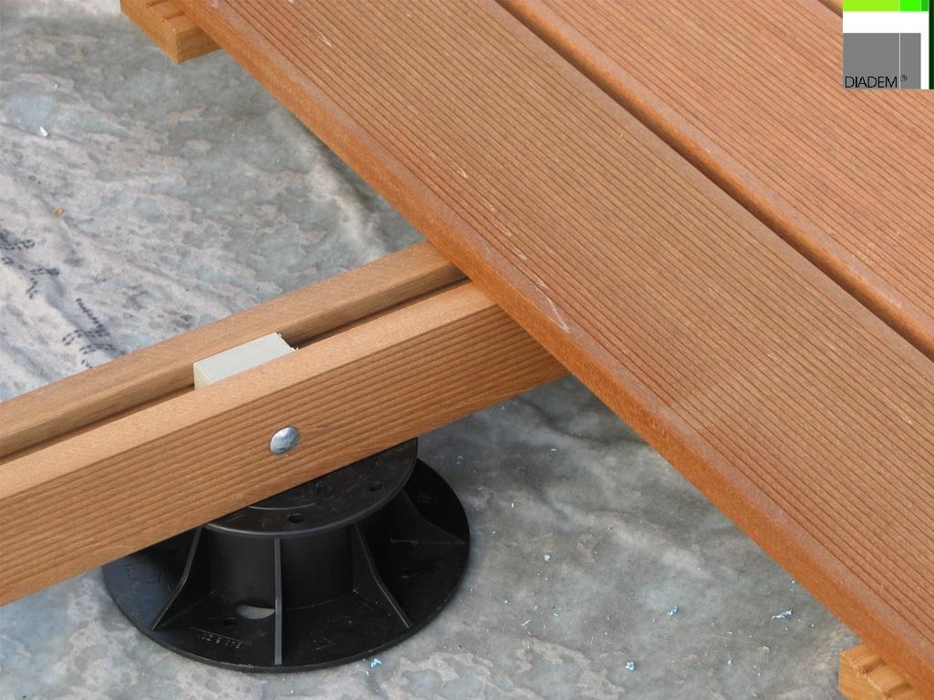 Suport ajustabil pentru terase SLH SIMACEK Gardening - Poza 11