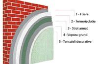 Sisteme de termoizolatie cu polistiren expandat Sistemul de termoizolatie Ceresit Ceretherm Basic -Este o solutie de termoizolare economica, ideala pentru programul national de reabilitare termica. Rezistent la mucegai si alge, ignifug (nu propaga focul).Sistemul de termoizolatie Ceresit Ceretherm Clasic - Este o solutie sigura si fiabila de cea mai inalta calitate, deosebit de rezistent la factori mecanici si atmosferici.Sistemul de termoizolatie Ceresit Ceretherm Ceramic.Sistemul de termoizolatie Ceresit Ceretherm Express.