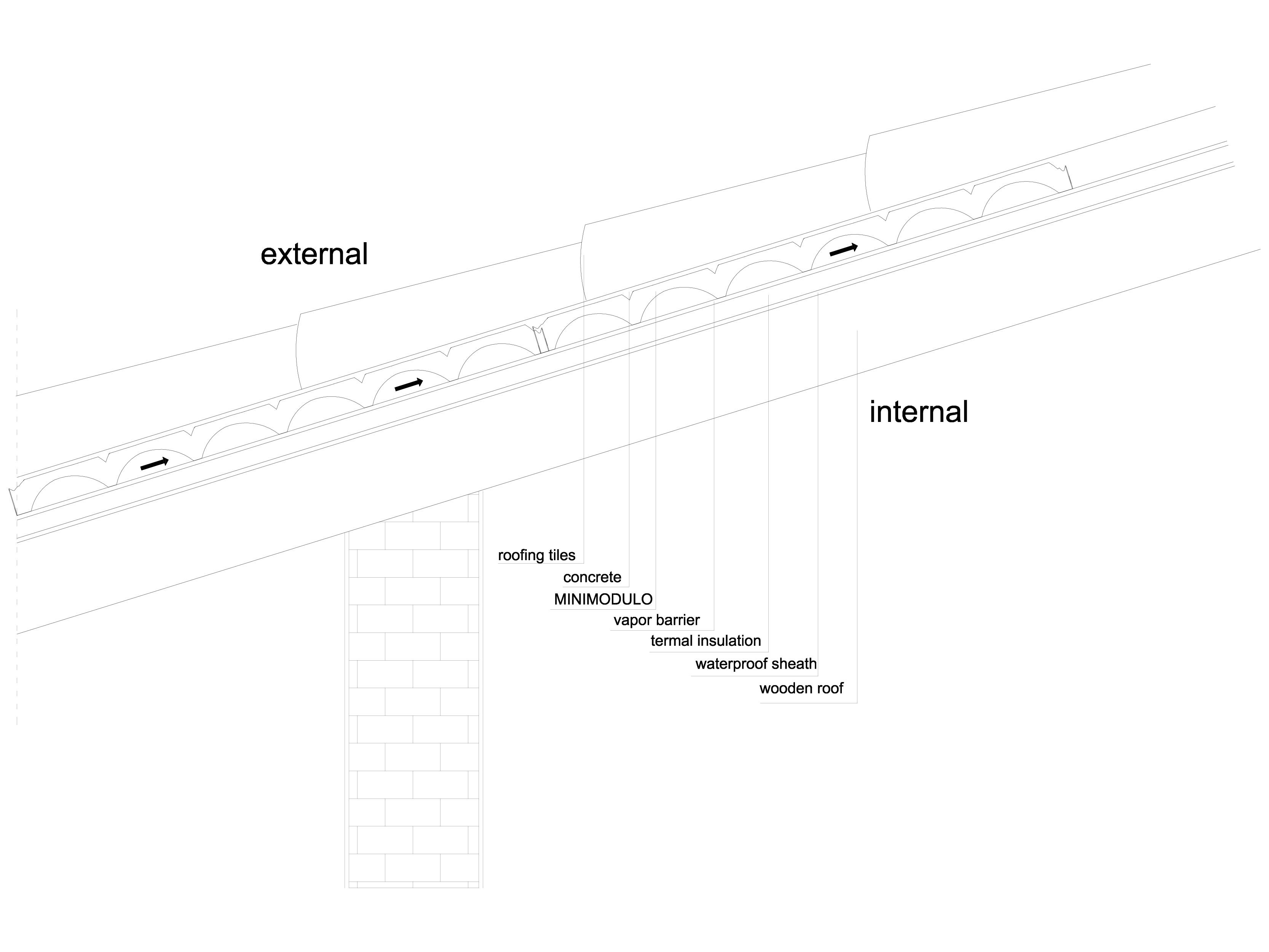 Pagina 1 - CAD-DWG Cofraj pierdut din material plastic - MINIMODULO - Acoperisuri ventilate GEOPLAST...