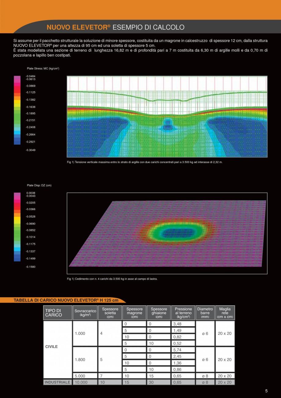 Pagina 5 - Sistem de cofraje pierdute pentru pardoseli ventilate GEOPLAST NEW ELEVETOR ® Catalog...