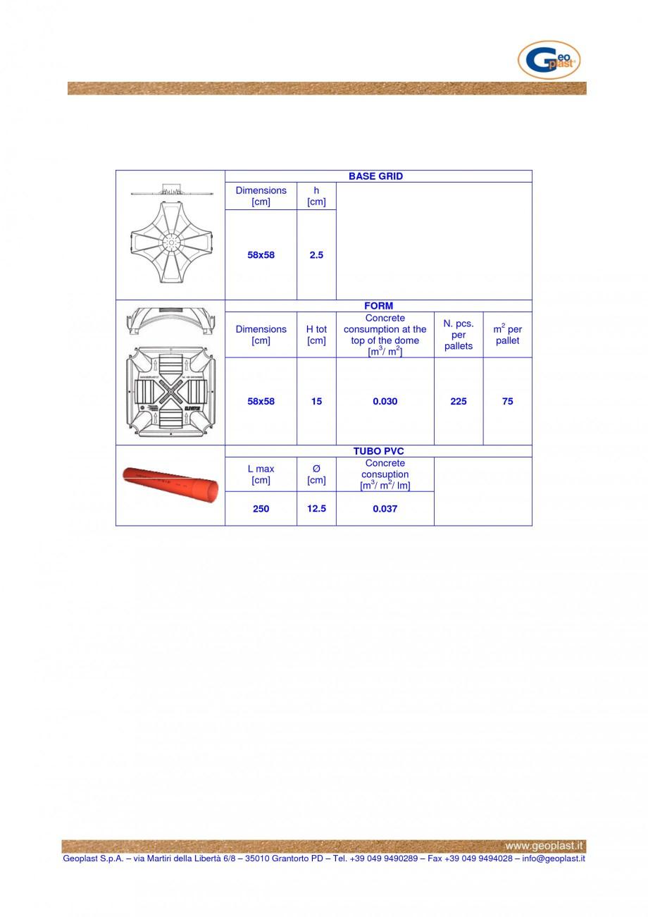 Pagina 2 - Sistem de cofraje pierdute pentru pardoseli ventilate GEOPLAST NEW ELEVETOR ® Fisa...