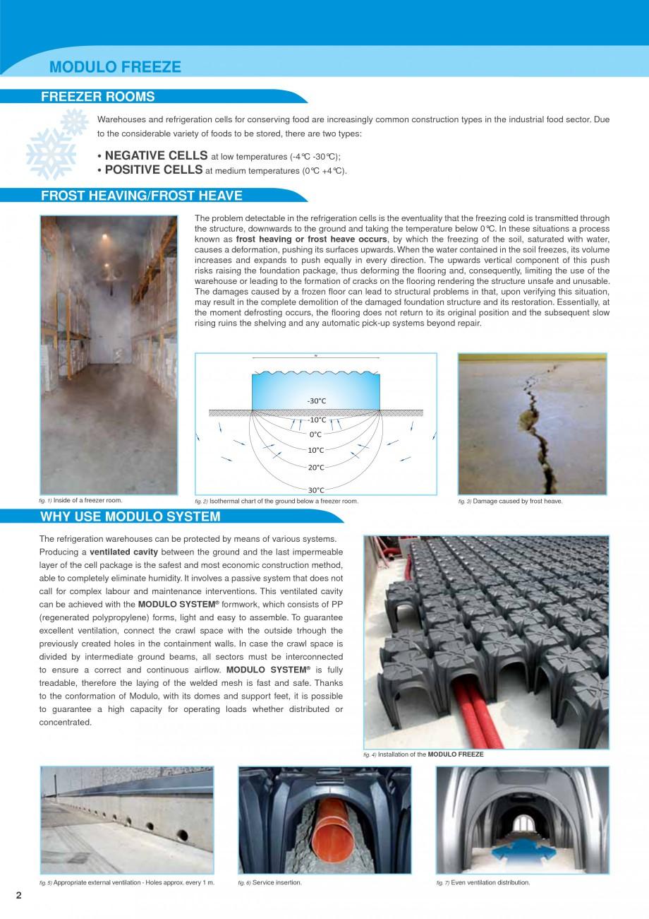 Pagina 2 - Sistem de ventilatie pentru celule frigorifice negative GEOPLAST MODULO ® FREEZE...