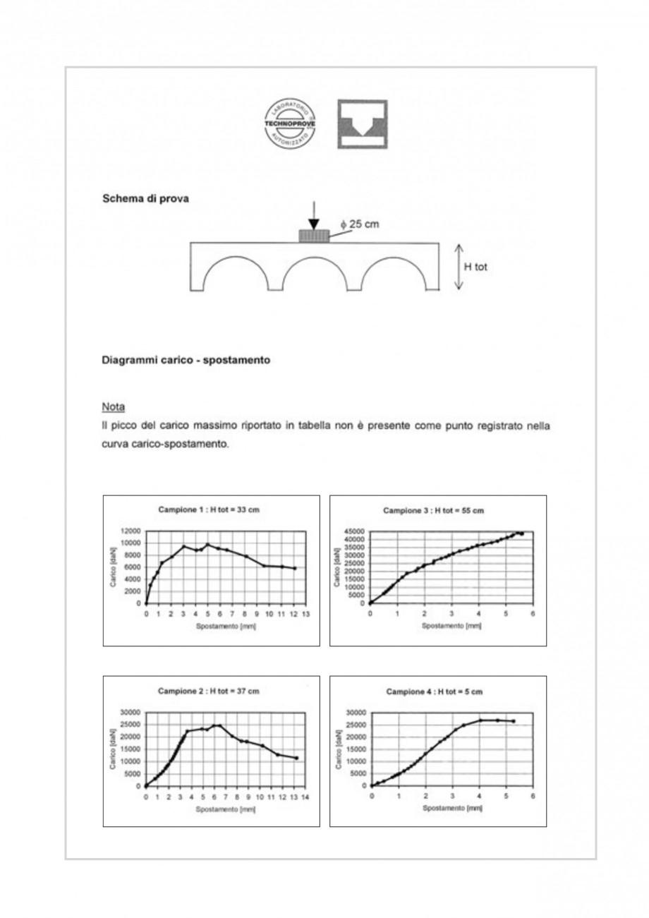 Pagina 15 - Cofraje pierdute pentru realizarea pardoselilor ventilate monolit GEOPLAST MODULO ® ...