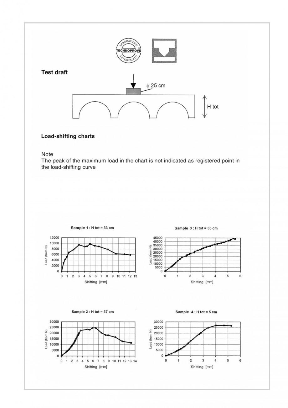 Pagina 16 - Cofraje pierdute pentru realizarea pardoselilor ventilate monolit GEOPLAST MODULO ® ...