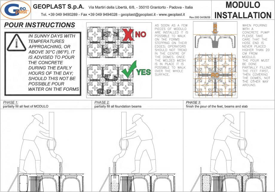 Pagina 2 - Cofraje pierdute pentru realizarea pardoselilor ventilate monolit GEOPLAST MODULO ®...