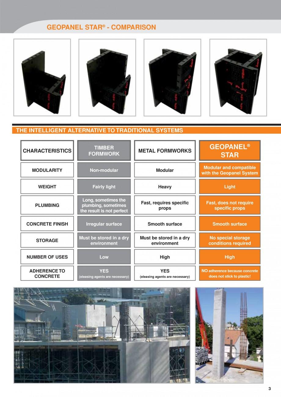 Pagina 3 - Panou refolosibil de cofraj modular GEOPLAST GEOPANEL® STAR Catalog, brosura Engleza ...