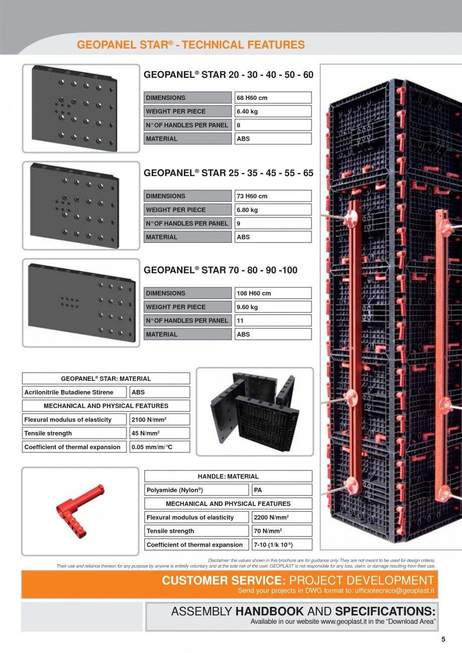 Pagina 5 - Panou refolosibil de cofraj modular GEOPLAST GEOPANEL® STAR Catalog, brosura Engleza ...