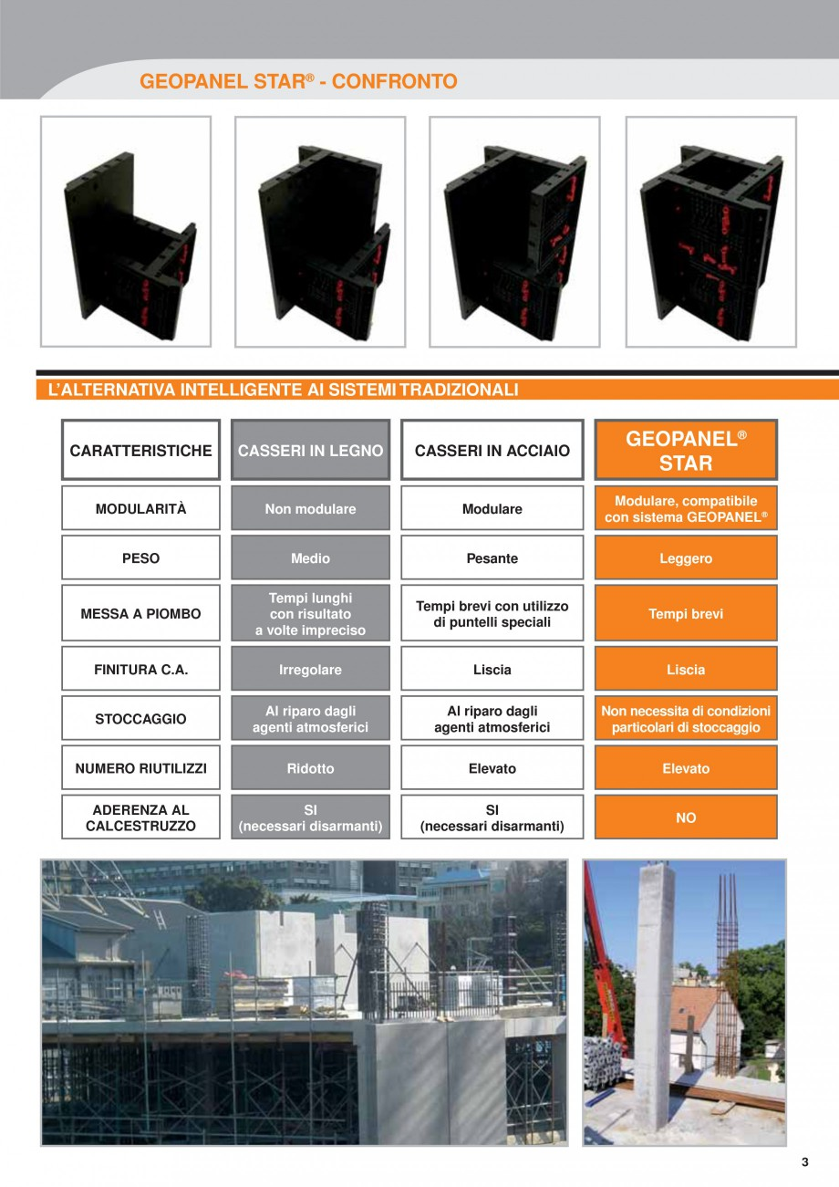 Pagina 3 - Panou refolosibil de cofraj modular GEOPLAST GEOPANEL® STAR Catalog, brosura Italiana...