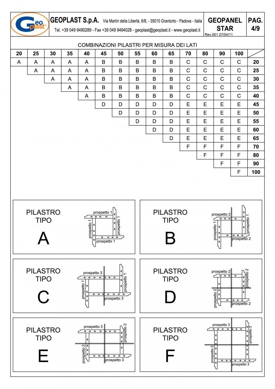 Pagina 5 - Panou refolosibil de cofraj modular GEOPLAST GEOPANEL® STAR Instructiuni montaj,...