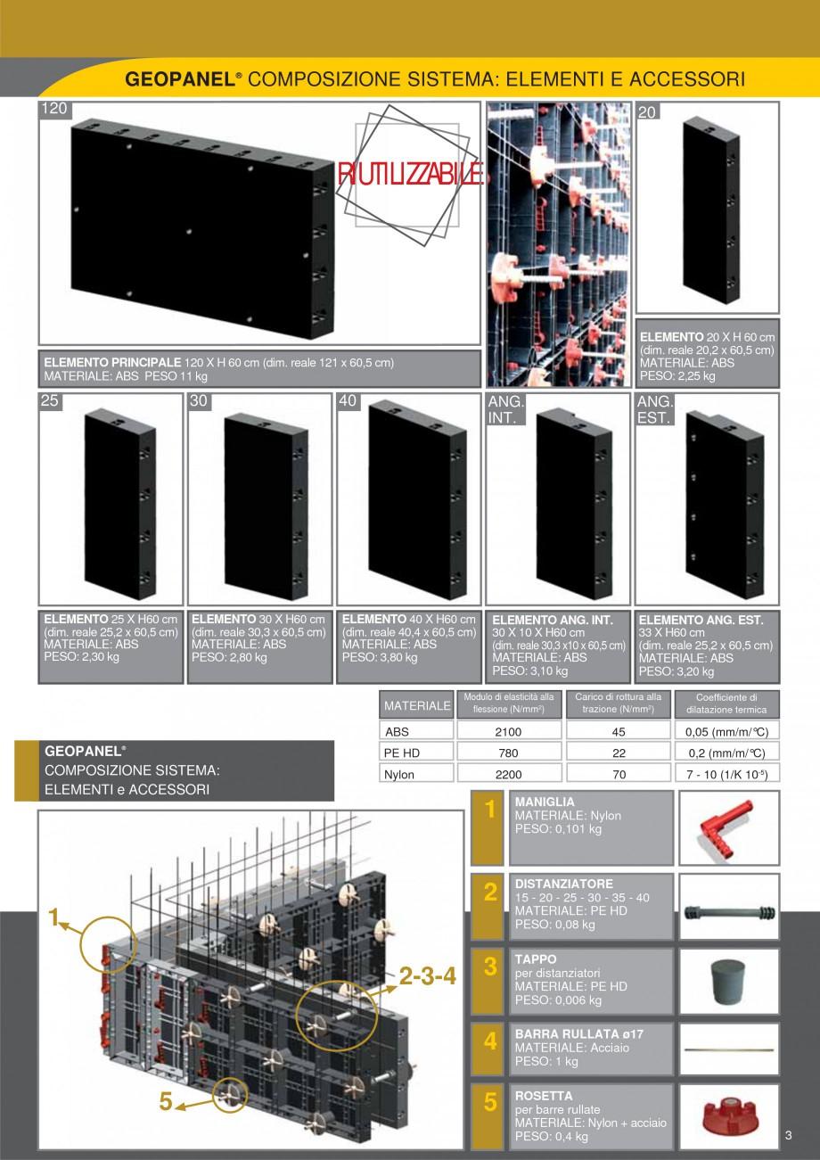 Pagina 3 - Cofraje refolosibile din material plastic pentru zidari GEOPLAST GEOPANEL® Catalog,...