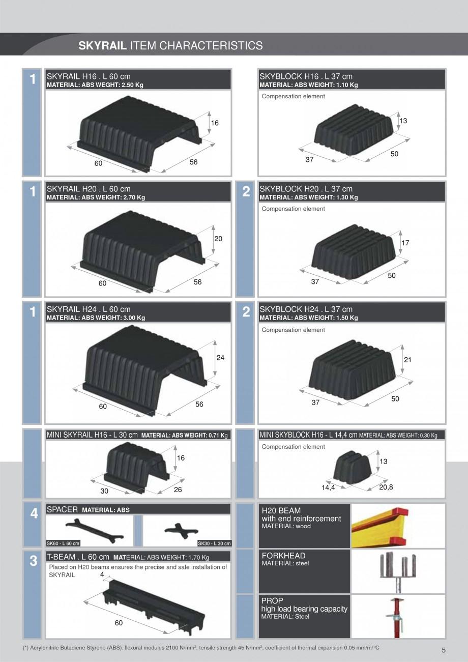 Pagina 5 - Cofraje refolosibile pentru plansee cu nervuri pe o singura directie GEOPLAST SKYRAIL®...