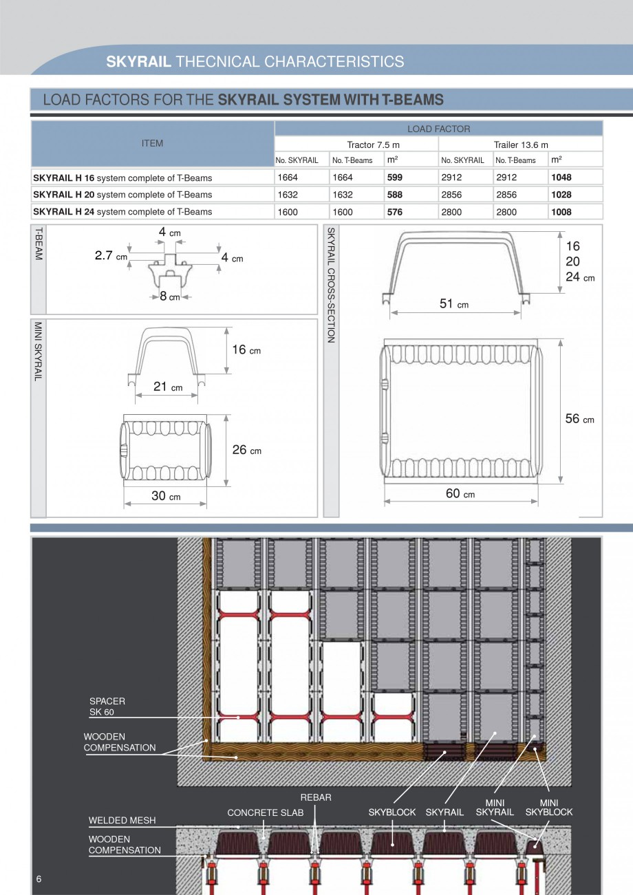 Pagina 6 - Cofraje refolosibile pentru plansee cu nervuri pe o singura directie GEOPLAST SKYRAIL®...