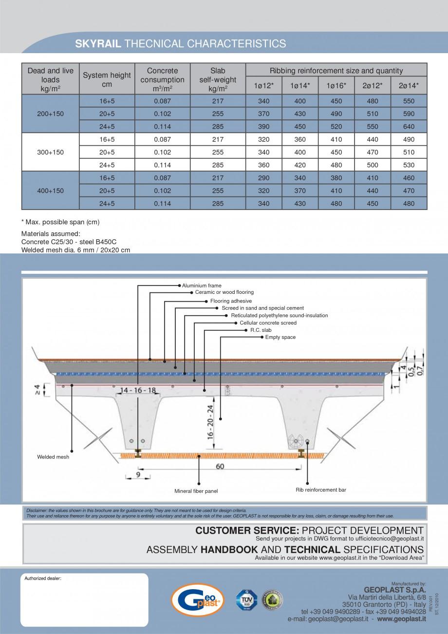 Pagina 8 - Cofraje refolosibile pentru plansee cu nervuri pe o singura directie GEOPLAST SKYRAIL®...