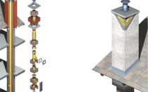 Cosuri de fum ceramice Sistemul de cos EKO UNIVERSAL este format din trei garnituri: tub de samota, termoizolatie, boltar de invelis. Cosurile pot fi racordate la surse de caldura cu diferite tipuri de combustibili: lichizi, solizi si gazosi.